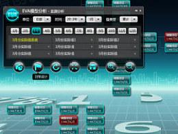 运营监测工作台原创UI界面(FLEX开发)