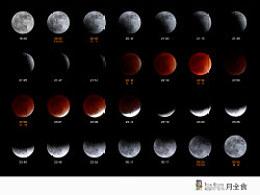 【红月】12月10日月全食全记录