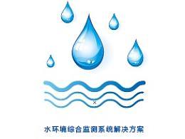 水环境监测画册-8p