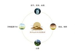 徐州山水休闲度假村