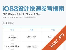 iOS8设计尺寸参考指南(for iPhone6和iPhone6 Plus)