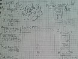 《简意》APP 构想和流程图