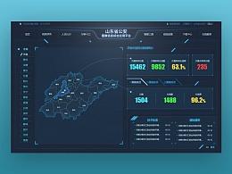 数据可视化dashboard