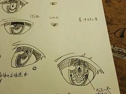 动漫人物(眼睛)