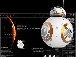 BB-8 Legion[附自制壁纸]