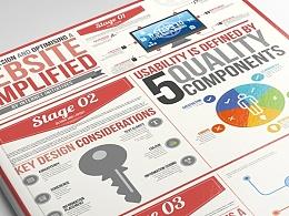 Website simplified infographic desig