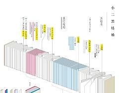 敬人工作室设计作品:贺友直五绘本《小二黑结婚》首度集结出版