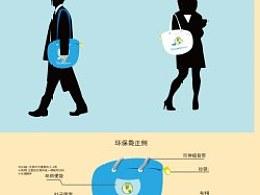 空中绿色购物袋