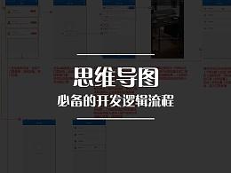 流程图—安装门禁测试手机开门功能APP