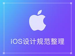 iOS设计规范|整理