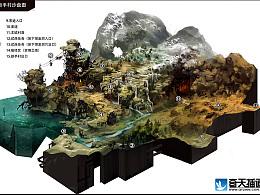 中式蒸汽朋克新手村沙盘 -奇天游戏原画作品更新