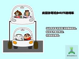 自动升高跃车系统#研发控#