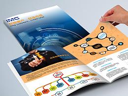 IMC宣传画册