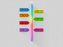 炫彩进度条--PSD分层图