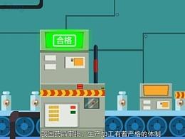 药品管理系统产品动画