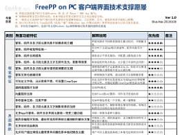 FreePP on PC v1.X UI
