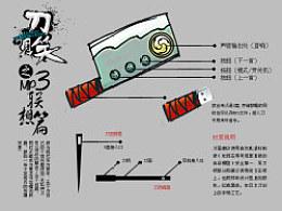 刀见笑之MP3联想篇