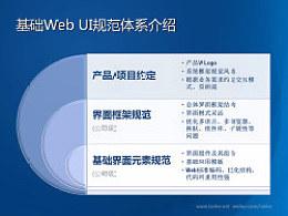 09年旧作-BROWAN Web UI规范(HTML CSS框架、基础元素)