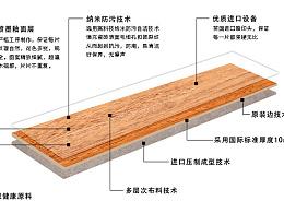 瓷砖宝贝描述设计 详情页编辑