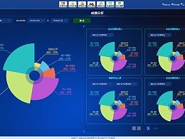 安监局项目-考试数据可视化项目视觉稿