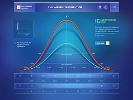 数据交互界面-色彩视觉
