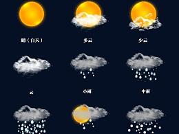天气控件(真实的)