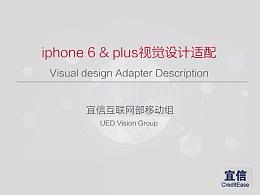 iPhone6&plus视觉设计适配