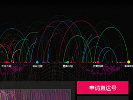 从BaiduWorld历年的官网看web前端发展