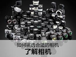 如何挑选合适的相机--了解相机