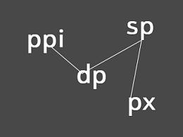 px 与 dp, sp换算公式