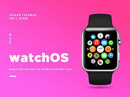 Apple Watch界面设计规范