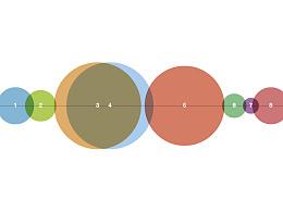 聊聊我的 UI 设计流程