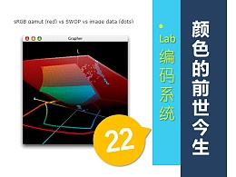 颜色的前世今生21·Lab编码系统