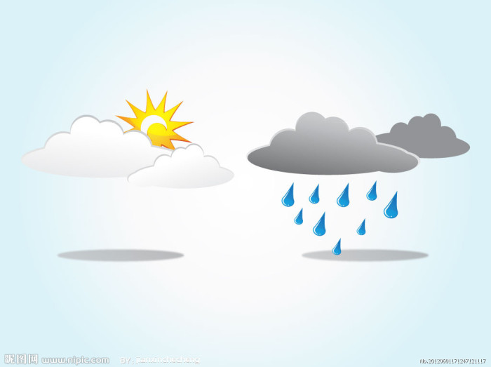 初一地理上册知识点总结教学——天气