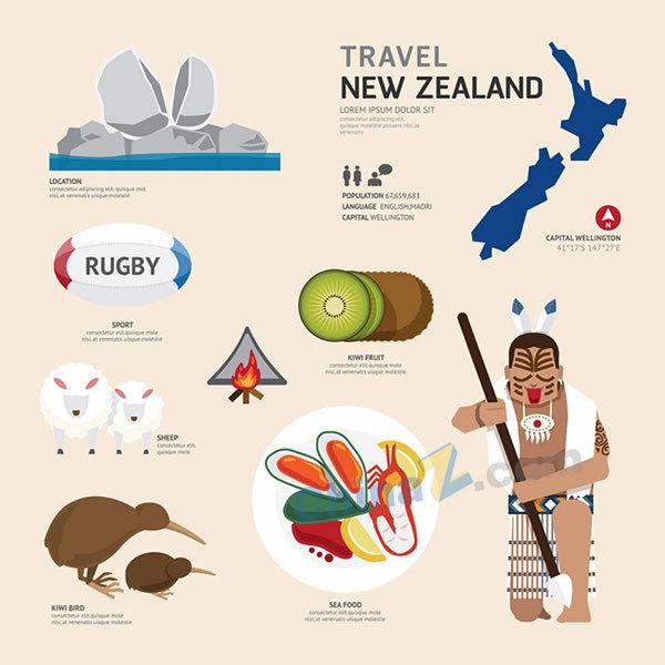 新西兰洲为第八洲?确定大洲的四要素